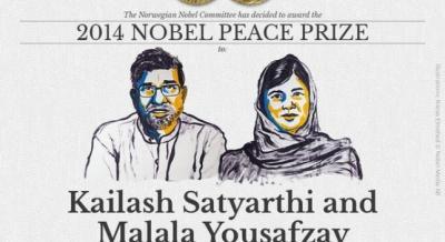 Nobel Paz 2014 Malla y Satyarthi