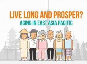 Banco Mundial Aging in East Asia and Pacific